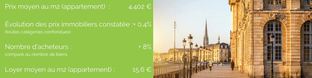 Bordeaux marché immobilier